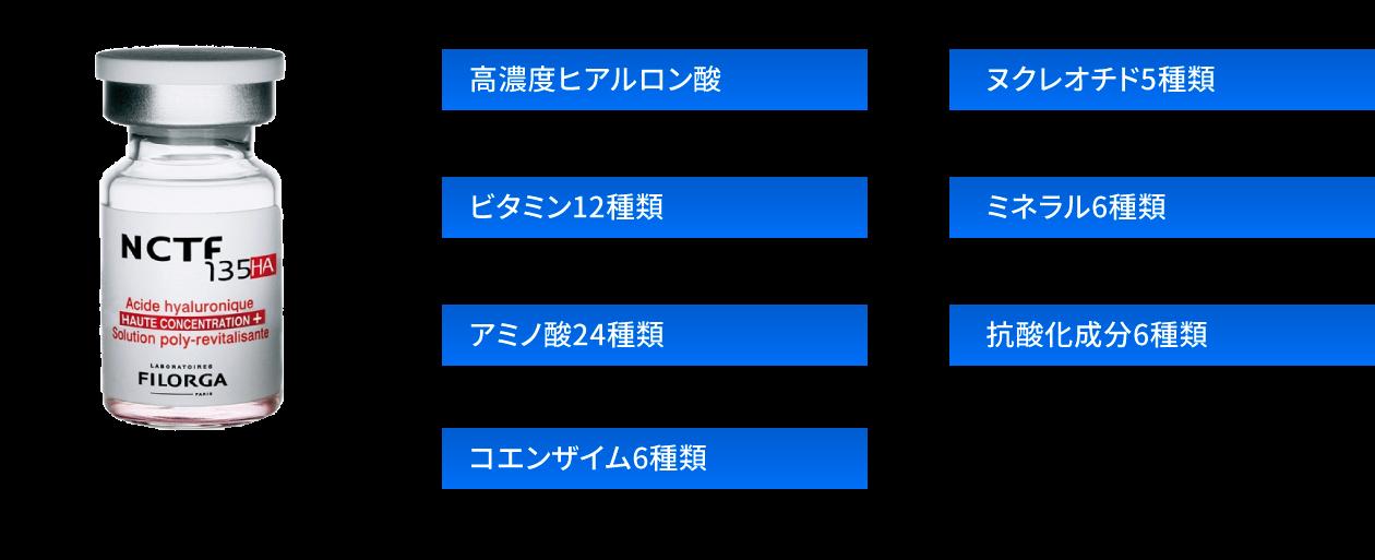 シャネル注射の製剤フィロルガNCTF135HA